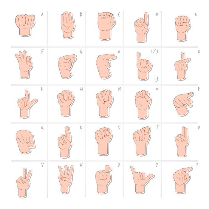 sign language alphabet in hand drawn style 1